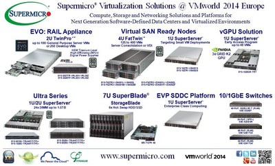 Converged Virtualization Solutions @ VMworld 2014 Barcelona