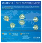 SunPower's Remote Operations Control Center (ROCC) is designed to optimize energy production at the company's solar photovoltaic power plants, allowing utilities and power plant owners to better manage their energy. Located in Austin, Tex., the ROCC monitors and controls solar power plants SunPower operates in the U.S., and monitors power plants on five continents outside North America. It is scalable to accommodate the anticipated continued growth of SunPower's global power plant fleet.