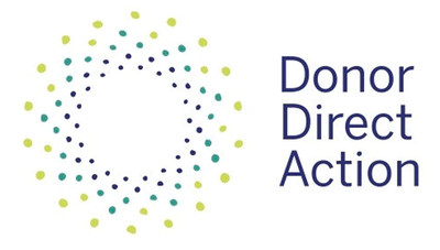 Donor Direct Action: Strengthening Women Worldwide