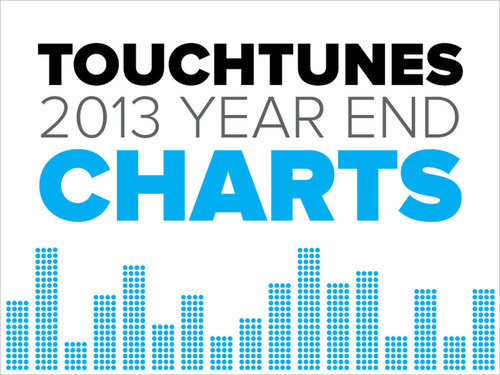 "TouchTunes, the largest in-venue interactive entertainment network in North America, today released its annual Year End Music Charts reporting on the top played songs and artists of 2013. Based on songs played across its network of over 60,000 jukeboxes and mobile app, TouchTunes' Year End review provides unique insight into the music choices of bar-goers nationwide. Country music dominated TouchTunes' Top 10 Songs Chart in 2013 though Rock was the most played genre. Little Big Town's ""Pontoon"" was the most played song and AC/DC was the most played artist. To see the complete TouchTunes 2013 Year End Charts, visit touchtunes.com/2013charts. (PRNewsFoto/TouchTunes) (PRNewsFoto/TOUCHTUNES)"