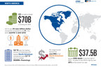 """Key findings from KPMG & CB Insights' """"Venture Pulse"""" for Q2 '15."""