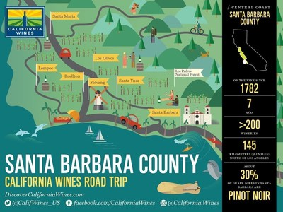 "California's Santa Barbara County wine region, put in the spotlight by the movie, ""Sideways,"" is home to nearly 200 wineries."