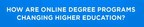 """2U, Inc. Releases 2nd Annual Online Higher Education """"Impact Report"""" Addressing Common Myths about the Quality and Outcomes of Online Education. 2U will host a live Twitter chat to discuss insights and perspectives about the effect online education has on students, faculty and institutions on April 22, 2015, at 8 pm ET/5 pm PT."""