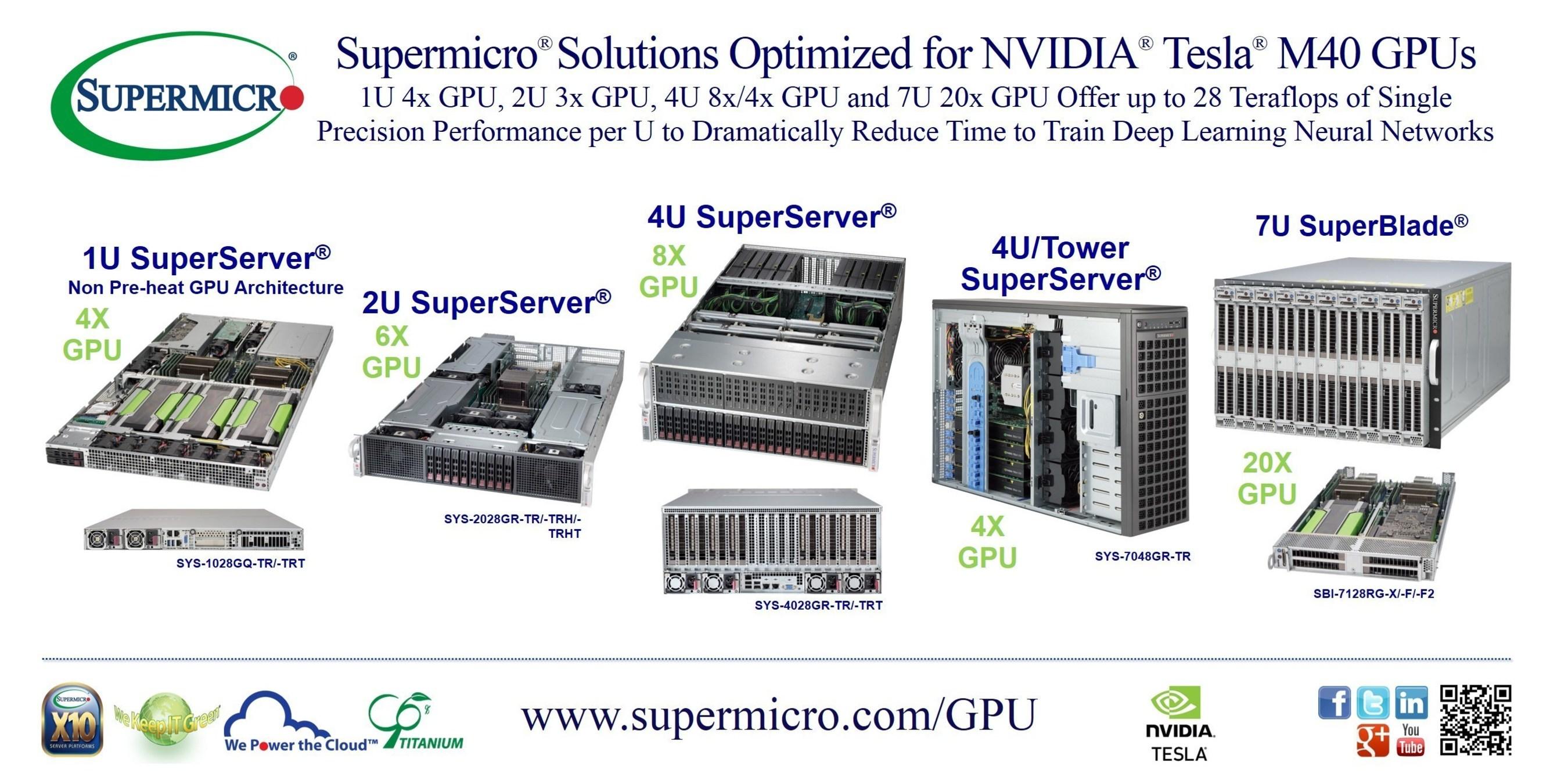 SuperServer Supermicro® 1U-4U GPU e 7U SuperBlade® ottengono il massimo per densità di calcolo e