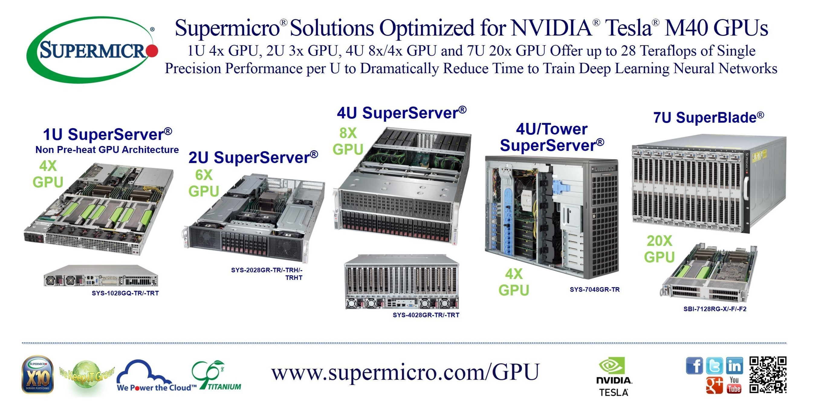 Supermicro® 1U-4U GPU SuperServers and 7U SuperBlade® Maximize