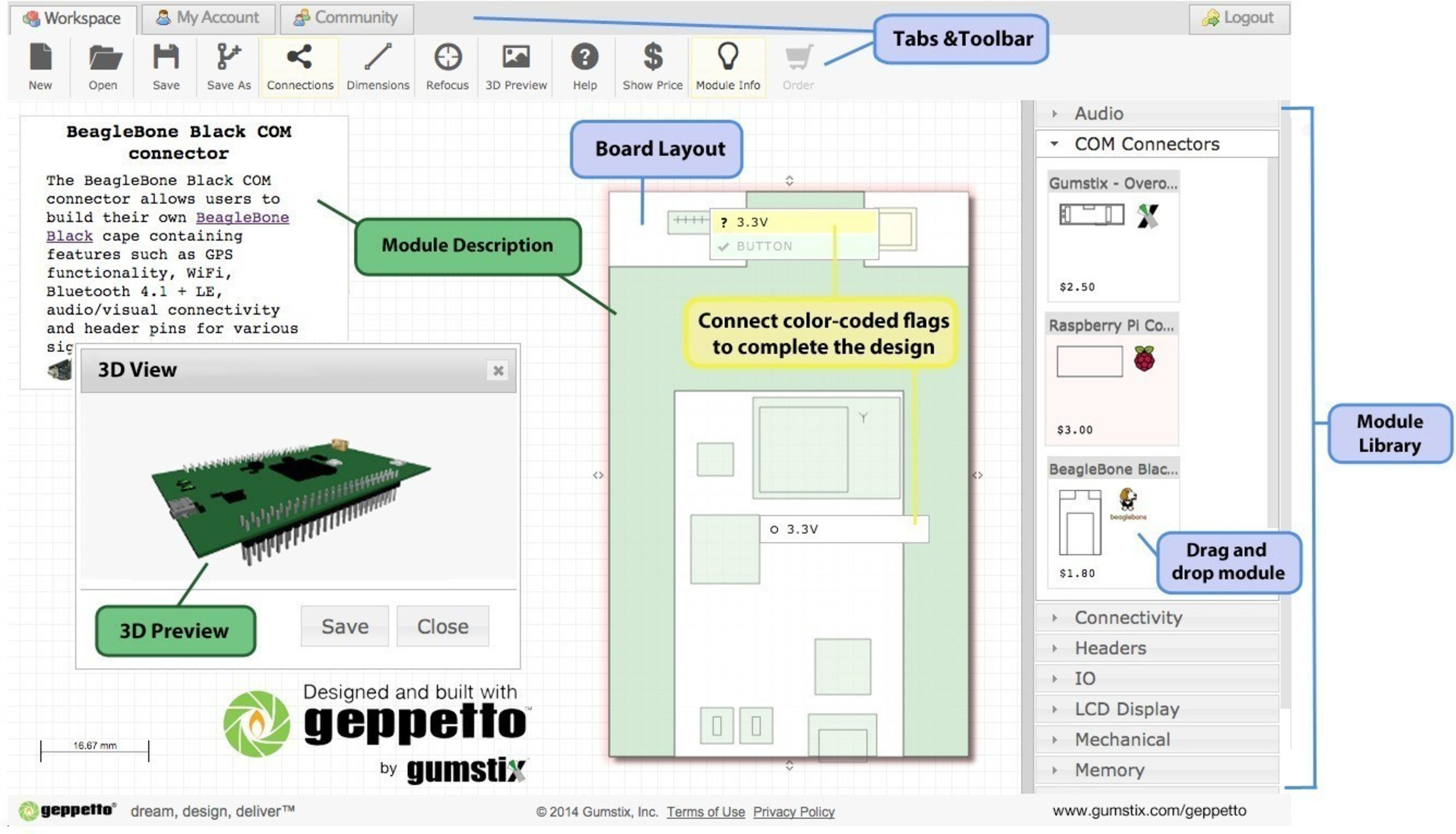 GEPPETTO Offers Electronic Designers Rapid Path to Commercial Production