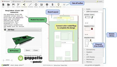 GEPPETTO™ Offers Electronic Designers Rapid Path to Commercial Production
