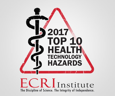 Dangerous infusion pump errors top ECRI Institute's annual health technology hazards list. The top 10 hazards also includes infection risks with heater-cooler devices, software management oversights, and opioid monitoring challenges. Download for free at www.ecri.org/2017hazards.