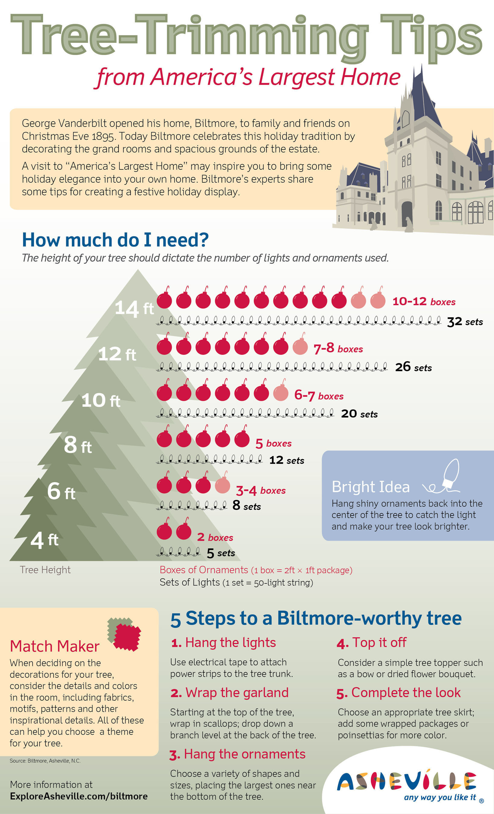 Christmas Decorating Ideas from Biltmore and Easy Holiday Recipes