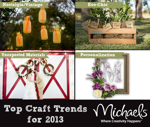 Michaels Reveals Top Craft Trends For 2013 Top DIY Projects Revealed