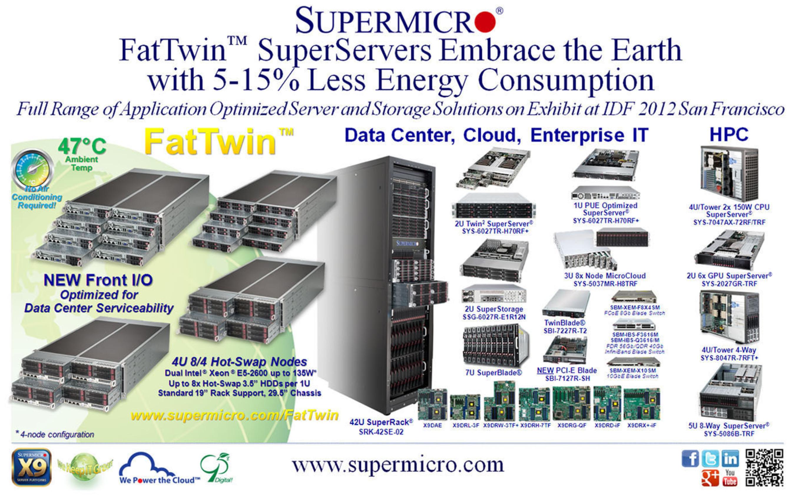 Il server FatTwin™ Supermicro® abbraccia la nostra Terra con un consumo energetico inferiore del