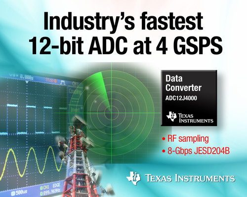 Texas Instruments today introduced the industry's fastest 12-bit analog-to-digital converter (ADC). The RF-sampling ADC12J4000 clocks in at 4 GSPS and supports the JEDEC JESD204B serial interface standard for data converters up to 8 Gbps, while consuming 50 percent less power than competitive devices. Measuring 9-mm by 9-mm, it is also the smallest IC in its class. The ADC12J4000 can be used in test and measurement, wireless, and defense applications, such as spectrum analyzers, munitions, digital pre-distortion feedback and radar.  ...