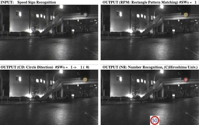 The simulation results from the Cadence Protium rapid prototyping platform enable the traffic sign recognition system to work even in the most difficult conditions such as in the dark and in the rain