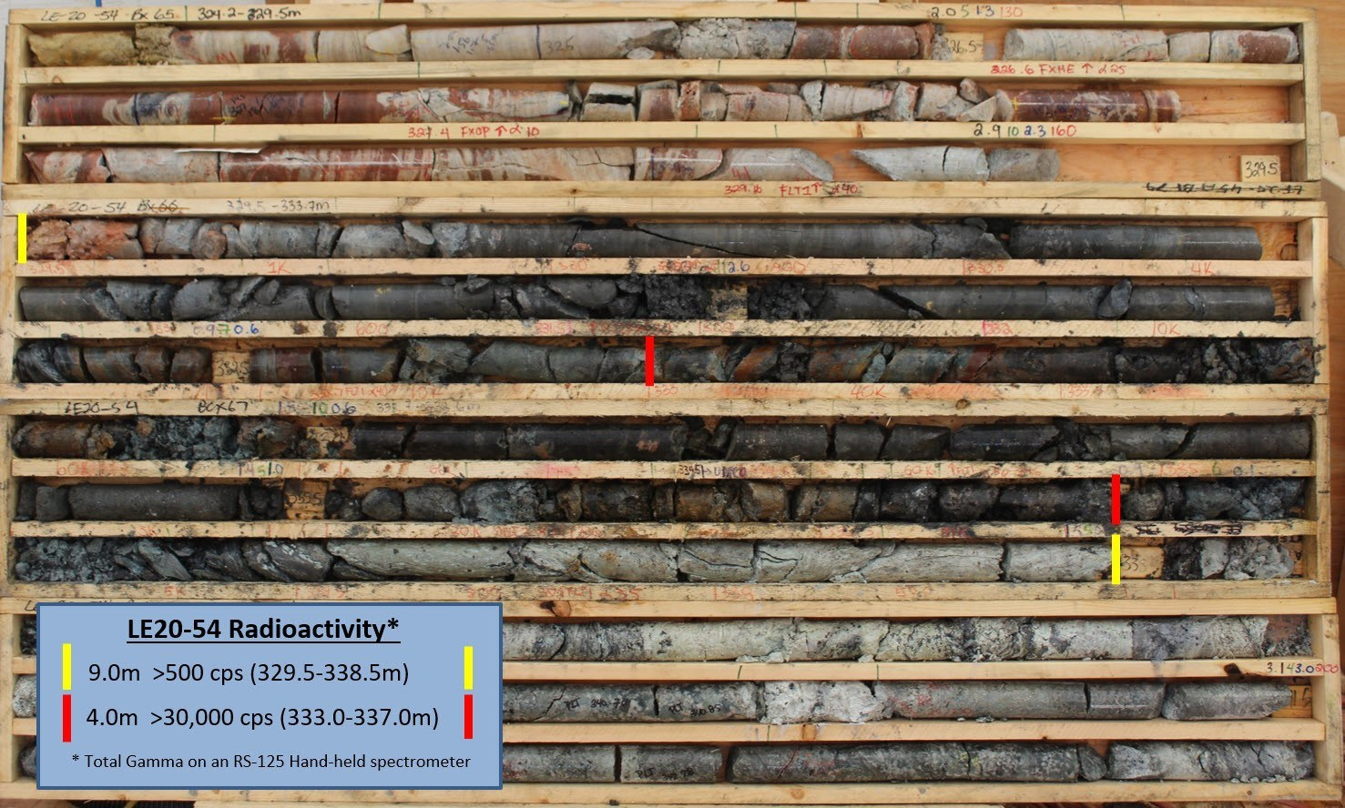 Figure 4 – Core Photo of Mineralization in Drill Hole LE20-54 (CNW Group/IsoEnergy Ltd.)