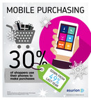 While nearly everyone (91 percent) plans to use their mobile phone or tablet , only 1 in 3 plan to use their phones to make purchases according to a new survey from product protection leader Asurion. That's a big drop from 1 in 2 last year. Find out more about holiday trends at http://blog.asurion.com/tag/holiday-2014/