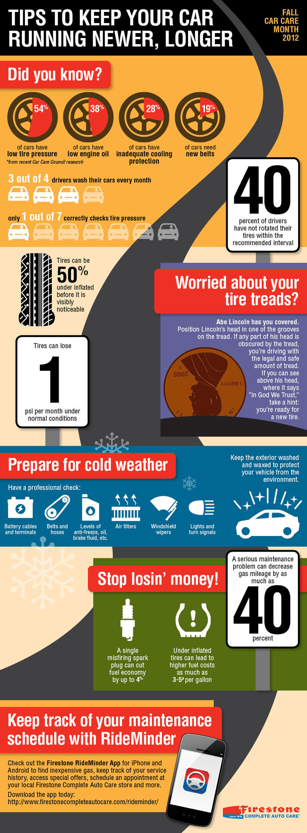 Infographic includes tips to keep your car running newer, longer for Fall Car Care Month.  (PRNewsFoto/Bridgestone Retail Operations, LLC)