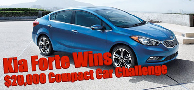 In a study conducted by USA Today, Cars.com, and MotorWeek, the 2014 Kia Forte came out as the winner of the $20,000 compact car challenge.  (PRNewsFoto/Bill Jacobs Automotive Group)