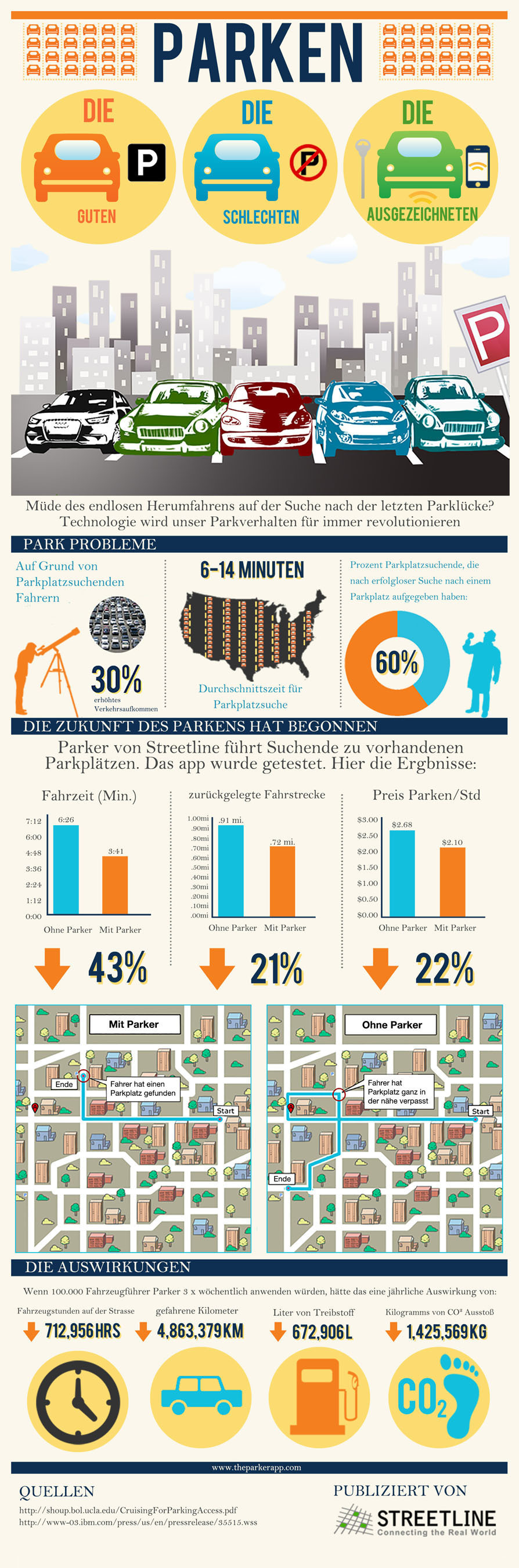 Parker, the on-street parking guidance app, reduces environmental, traffic, and economic impact of parking. ...