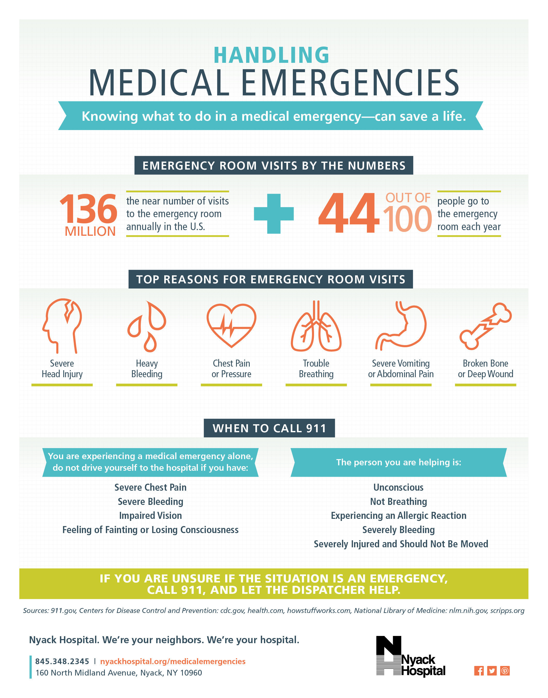 Handling Medical Emergencies - When to Call 911