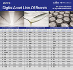 Baidu works with Millward Brown ACSR to release the first digital asset lists of brands in China.  (PRNewsFoto/Baidu)