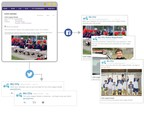 10-Steps to Social Media Success