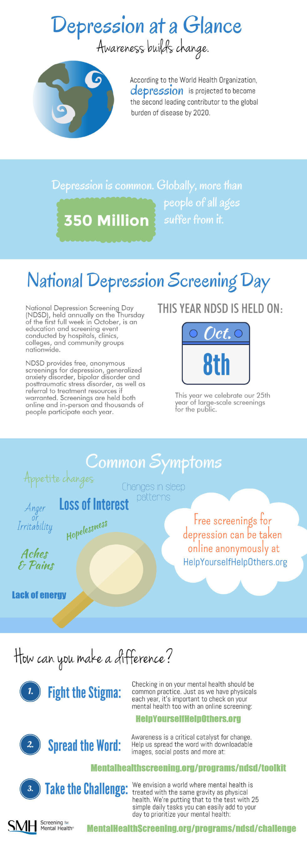 National Depression Screening Day Infographic