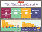 Koski Research's Engagement IQ: Because in today's world, social engagement powers public opinion.  (PRNewsFoto/Koski Research)