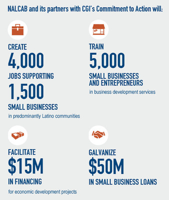 NALCAB and Partners to Create Inversiones: A $70 Million CGI America Commitment to Action For Latino Small Businesses.  (PRNewsFoto/NALCAB)