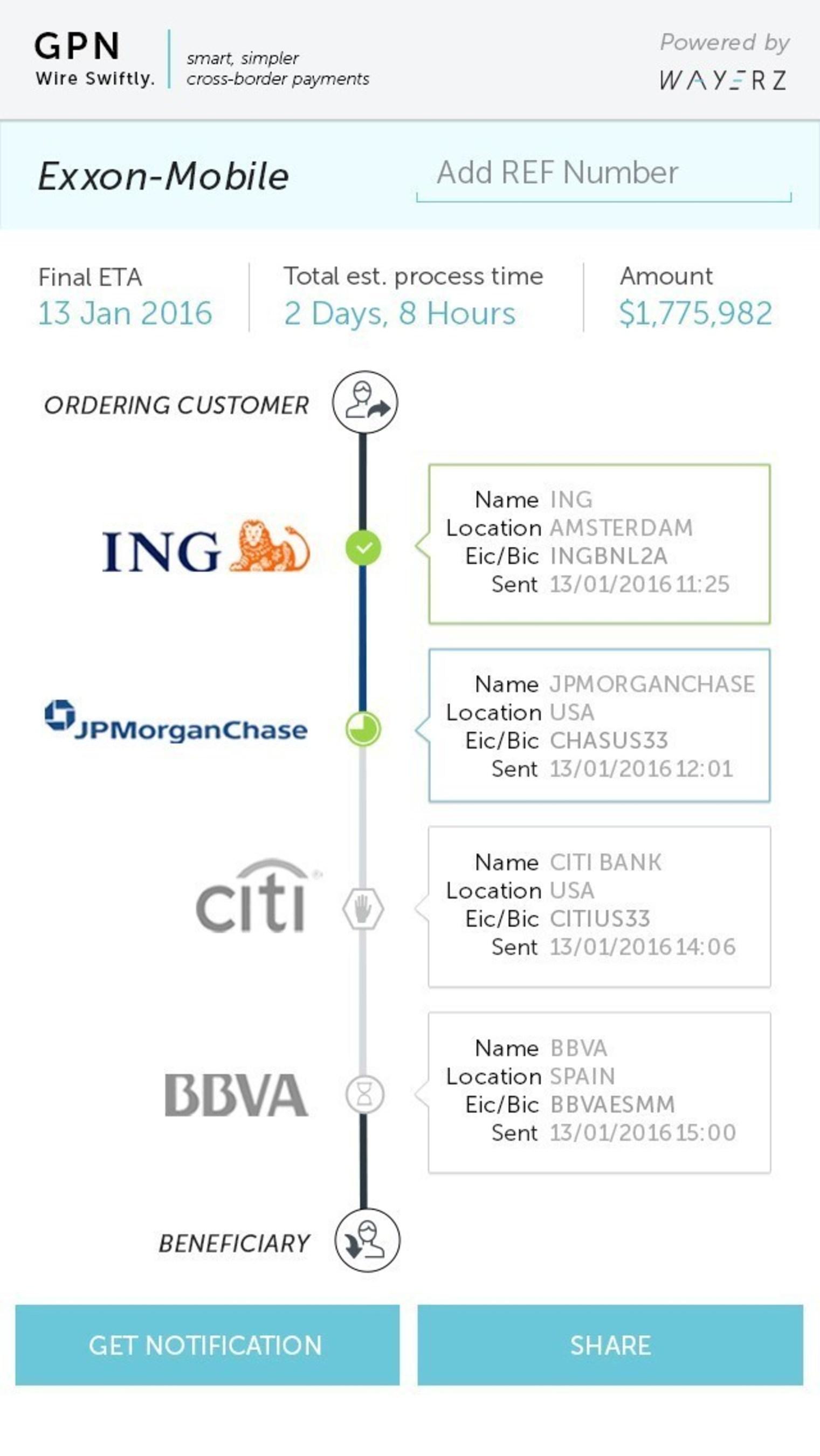 Wayerz Global Payment Network