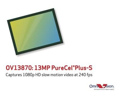 OmniVision's new 13-megapixel PureCel(R)Plus-S sensor captures slow motion 1080p HD video.