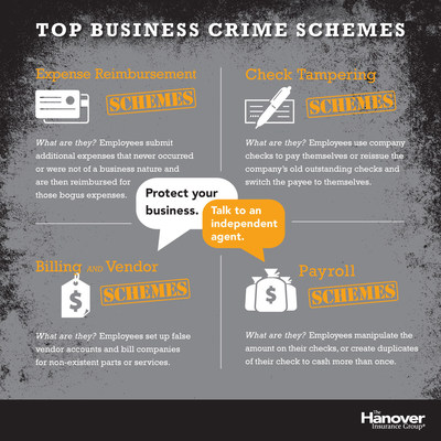 Top Business Crime Schemes c/o The Hanover Insurance Group, Inc. (PRNewsFoto/The Hanover Insurance Group, Inc)