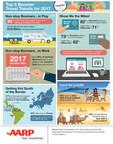 AARP 2017 Travel Trends Infographic