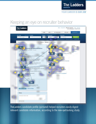 What do recruiters want to know about you? And how much time do they take to learn it? TheLadders, the leading job-matching service, conducted a comprehensive eye-tracking study of recruiters as they viewed profiles and resumes. This is a heat map of recruiters' eyes as they viewed TheLadders candidate profiles. Turns out, recruiters only spend 6 seconds on your resume. As for the rest, learn more at blog.theladders.com.  (PRNewsFoto/TheLadders)