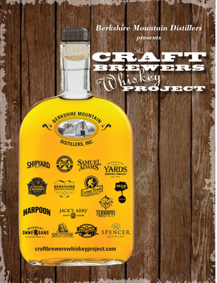 Craft Brewers Whiskey Project
