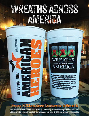 MISSION BBQ launches its American Heroes Cup to support Wreaths Across America. The cup retails at $3.99, and MISSION BBQ will donate $2 from each cup directly to the veterans service nonprofit.