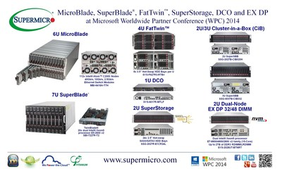 Supermicro(R) MicroBlade, SuperBlade(R), FatTwin(TM), SuperStorage, DCO & EX DP @ WPC 2014 (PRNewsFoto/Super Micro Computer, Inc.)