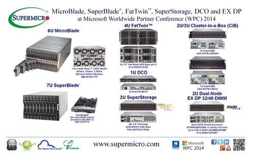 Supermicro(R) MicroBlade, SuperBlade(R), FatTwin(TM), SuperStorage, DCO & EX DP @ WPC 2014 (PRNewsFoto/Super ...