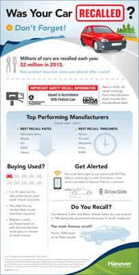 Important car recall tips. (PRNewsFoto/The Hanover Insurance Group, Inc)