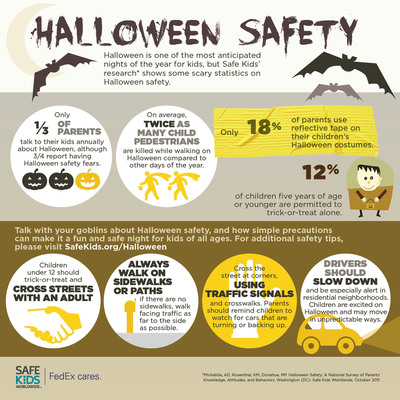 Quick tips to keep kids safe on Halloween from Safe Kids Worldwide.  (PRNewsFoto/Safe Kids Worldwide)