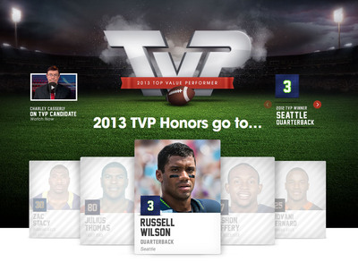 Fans across the country have voted Seattle quarterback Russell Wilson as the 2013 VIZIO Top Value Performer. For the seventh consecutive year, the VIZIO Top Value Performer award sought to recognize the professional football player whose on-field performance most exceeded expectations and the value of their annual base salary.  Wilson beat out candidates such as Denver's Julius Thomas, Chicago's Alshon Jeffery, St. Louis' Zac Stacy and Cincinnati's Giovani Bernard for the win.  (PRNewsFoto/VIZIO, Inc.)