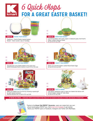 For those looking for a fresh take on an Easter classic, Kmart breaks down the steps to create brag-worthy baskets filled with great deals.