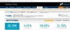 Screen copy ofwww.nasdaq.net on April 29, 2015