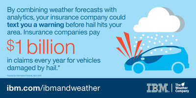 By combining weather forecasts with analytics, your insurance company could text you a warning before hail hits your area- Insurance companies pay $1 billion in claims every year for vehicles damaged by hail. #WeatherMeansBusiness