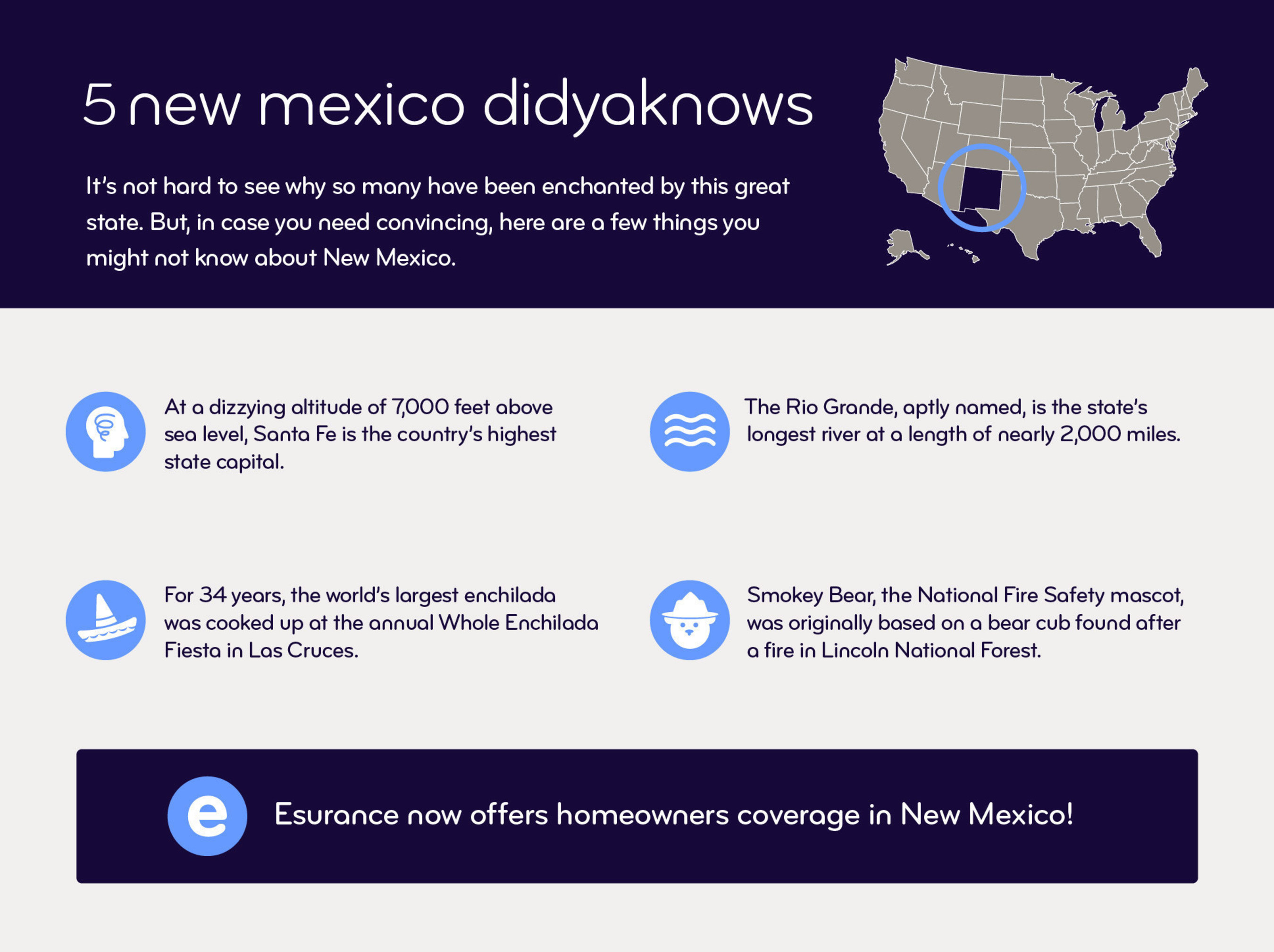 Image of: Luxury Esurance Now Offers Home Homeowners Coverage In New Mexico Insurance Esurance Homeowners Insurance Now Available In New Mexico