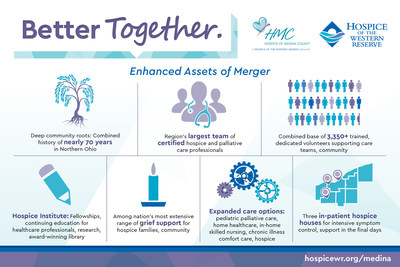 At a Glance: Benefits of the Merger