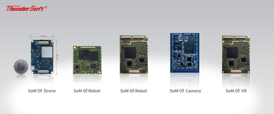 System on Module for smart devices.