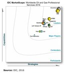 KPMG Named A Leader In Oil & Gas Services By IDC MarketScape
