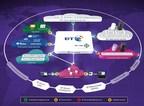 BT Cloud of Clouds Security