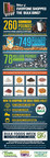 National Bulk Foods Week Celebrates Five Years of Saving Shoppers Money and Reducing Packaging Waste