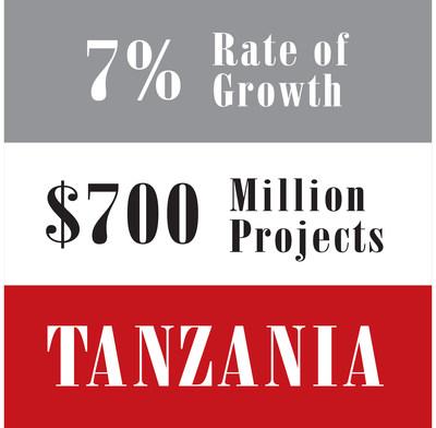 The Center Group Congratulates The New Tanzanian President